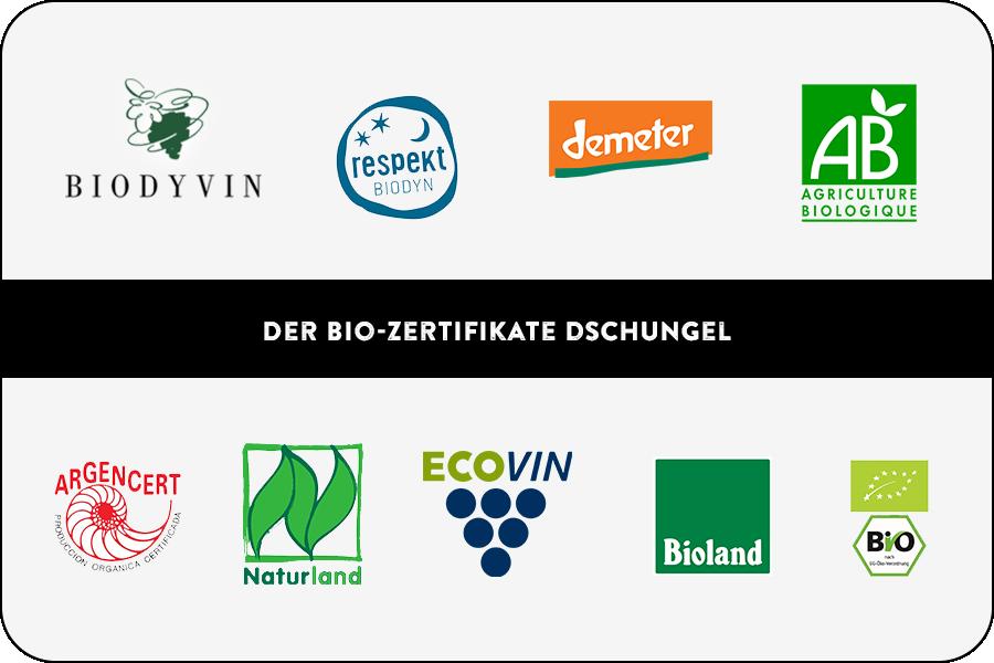 Logos der verschiedenen Biozertifizierungen